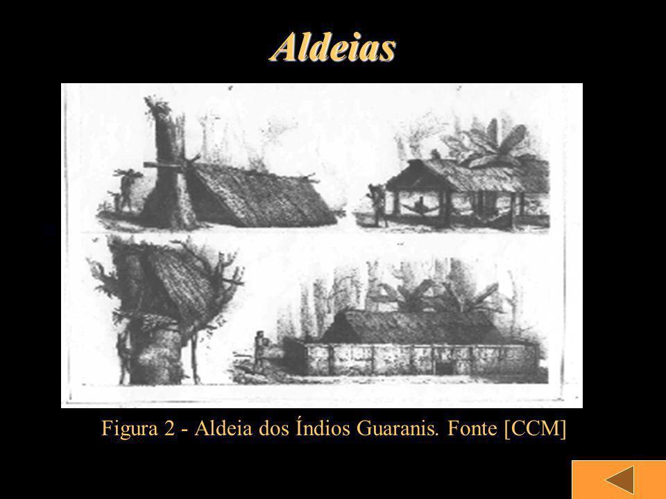 Figura 2 - Aldeia dos Índios Guaranis. Fonte [CCM]